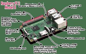 Raspberry Pi 3 Nedir ?